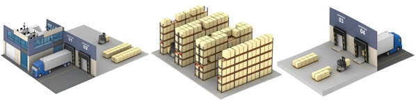 Easy WMS - 仓储管理软件