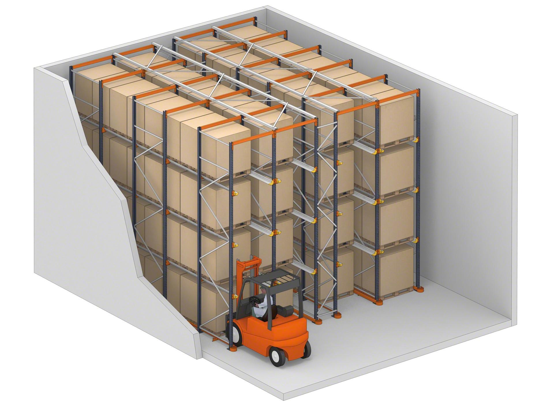 駛入系統是貨架,卡車可以在其中通過存儲渠道訪問商品